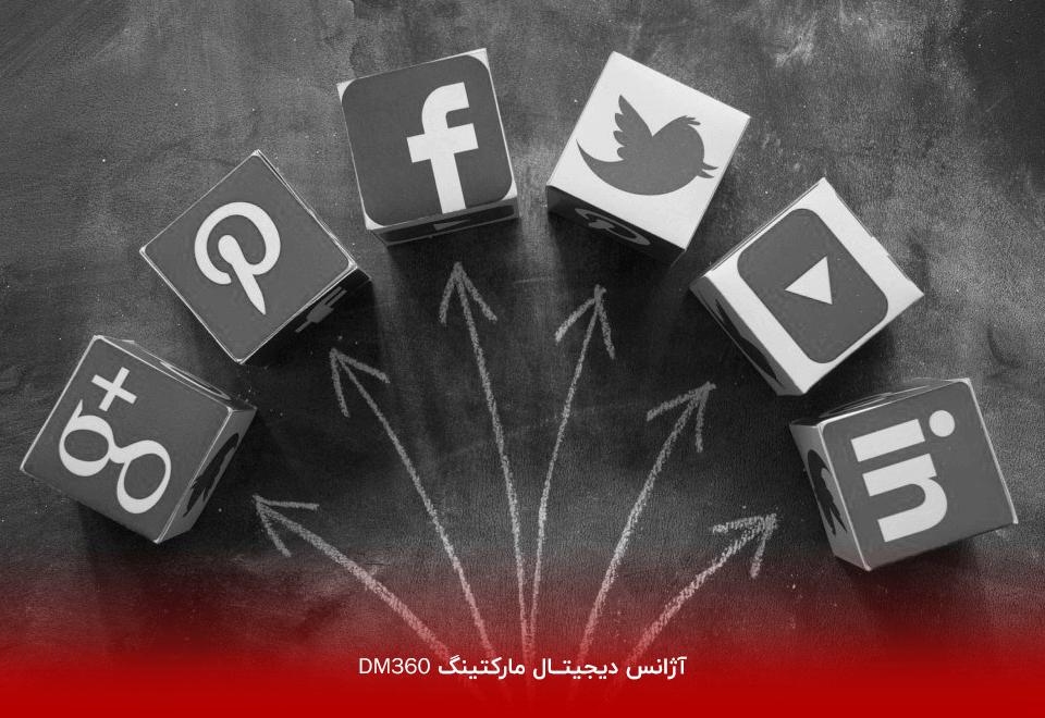 بازاریابی شبکه های اجتماعی در کسب و کار