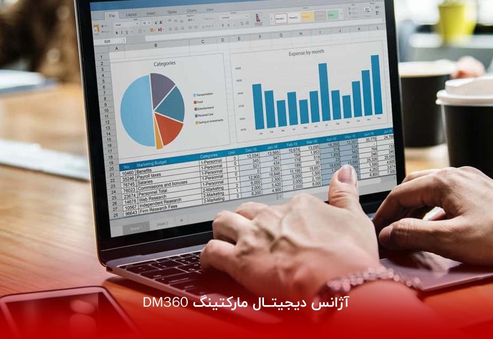 گوگل آنالیتیکس؛ تبدیل یک چالش به یک قدرت درDM360