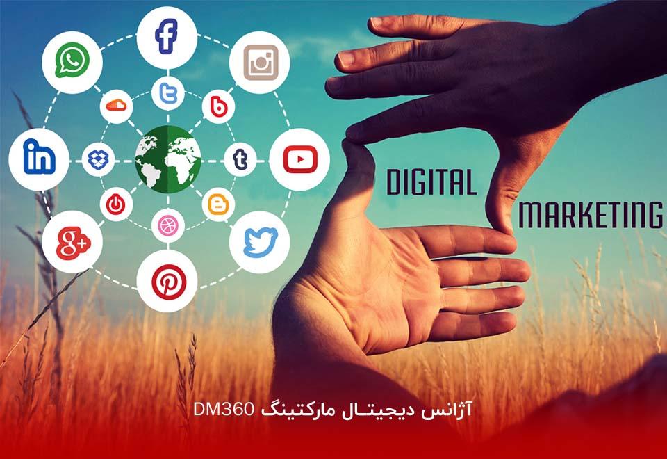 digital marketing channel
